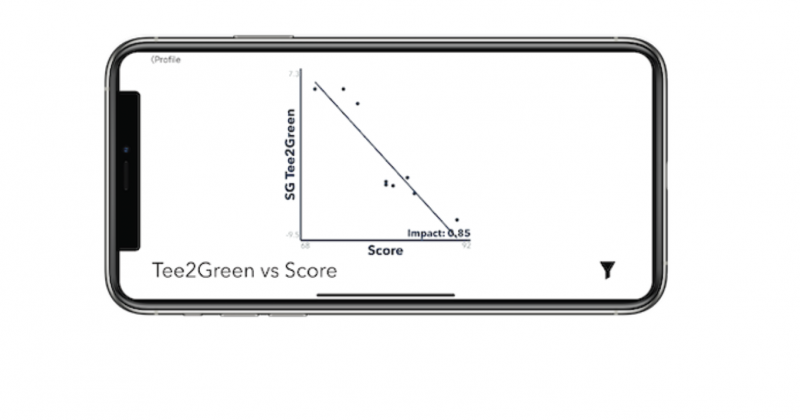 Understanding Scoring Impact with V1 Game