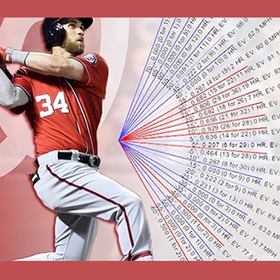 Launch Angle: The Most Misunderstood Term in Hitting